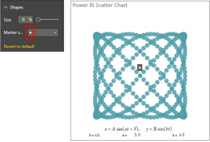 Power BI Scatter Chart Shape and Size